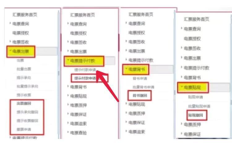 中国银行承兑到期后怎么操作